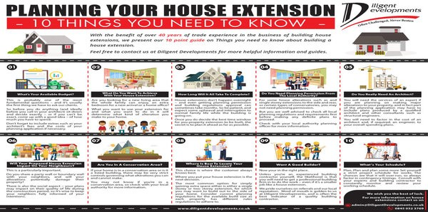 House Extension Planning