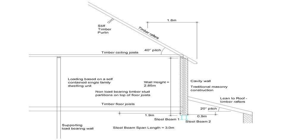 RSJ Steel Beam Installation design