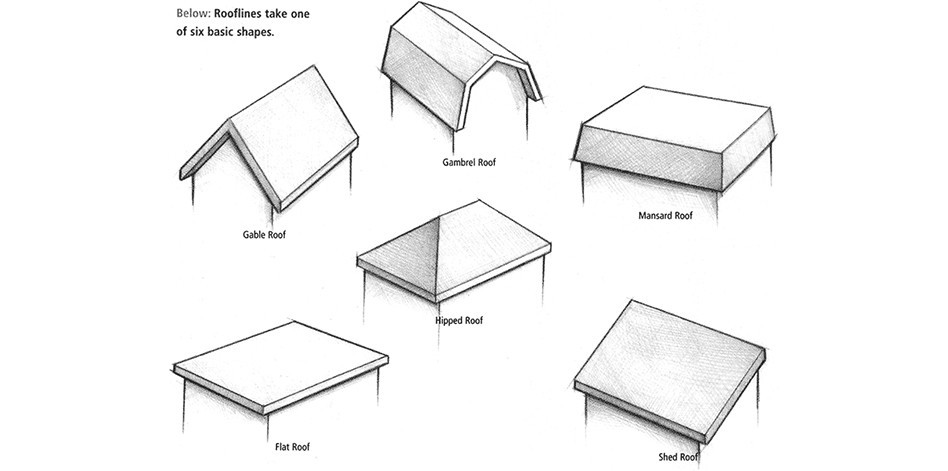Home Extension Types of Roof