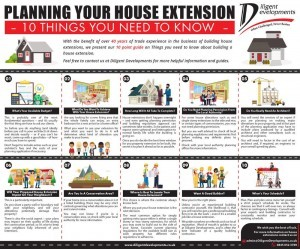 house extension, 10 things you need to know