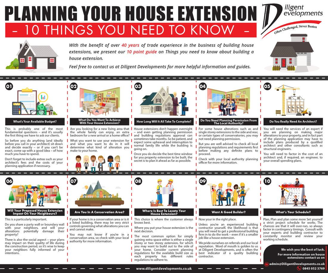 house extension planning 10 things you need to know