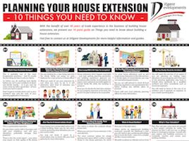 building an extension where to start
