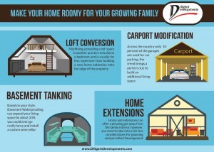 Expanding your current home space