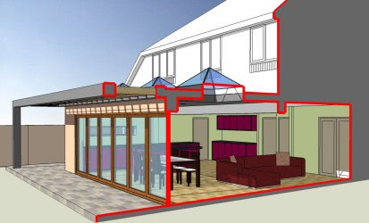 Development Rights for home extensions in London