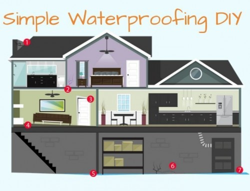The Best Simple Waterproofing Basement Do It Yourself Guide