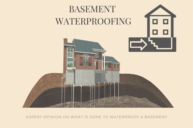 Waterproofing Basement DIY